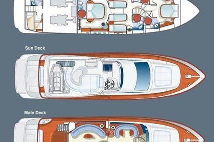 Azimut Yachts AZIMUT 75 for charter in Greece from €25,500 / week