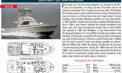 Image of Bertram 35 Convertible for sale in United States of America for $40,000 (£31,964) Atlantic Beach, North Carolina, United States of America