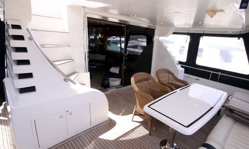 Image of Elegance Yachts 70 for sale in Spain for €389,000 (£342,424) Mittelmeer Mallorca, Mittelmeer Mallorca, Spain
