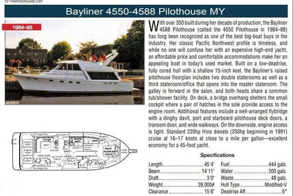 Bayliner 4588 Motoryacht for sale in United States of America for $66,995 (£53,199)