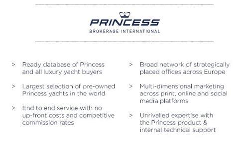 Image of Princess V39 for sale in Spain for £350,000 Menorca, Spain